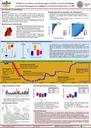Einflüsse von Klima und Bodeneigenschaften auf die Häufigkeit und Entwicklungsgeschwindigkeit von Bodentrockenstress in BW