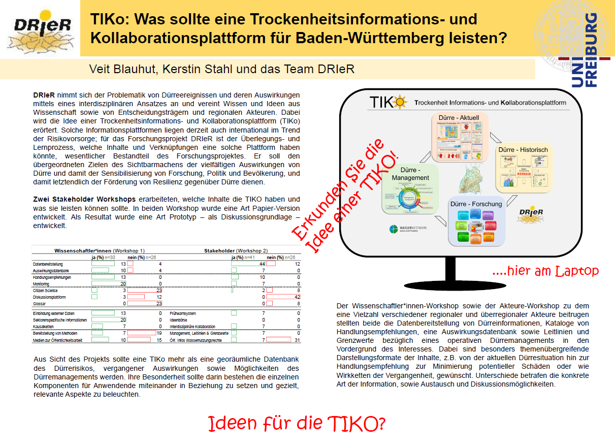 Tiko- Poster